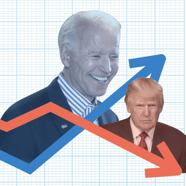 Biden Surges in the Polls Following BLM & COVID: But Does it Matter?