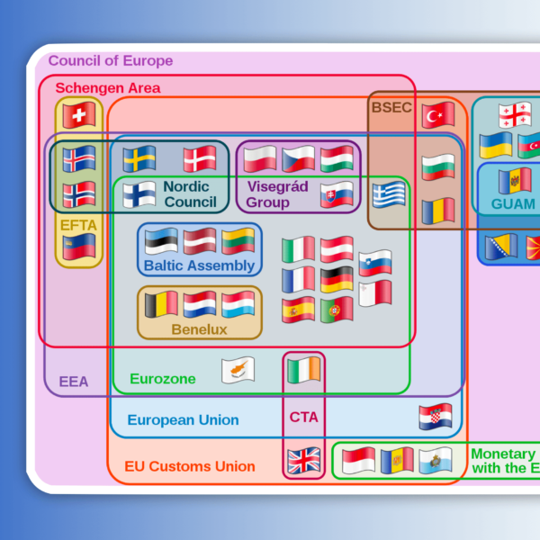 How Does Europe Fit Together: The EU, EEA, Schengen, Nordics, Benelux, etc