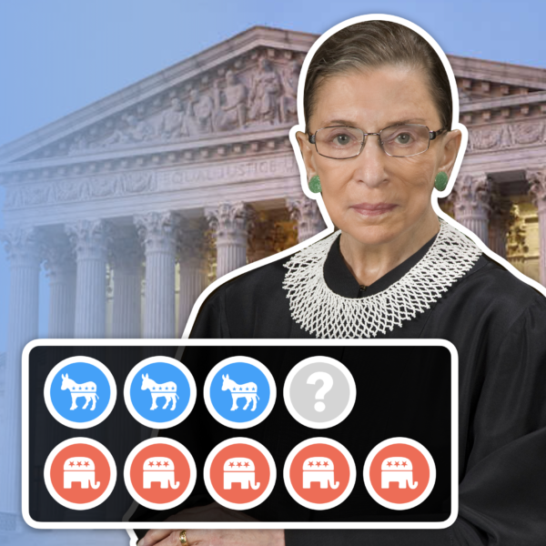 How Ruth Bader Ginsburg's Death Impacts the Supreme Court: America's Future on the Line