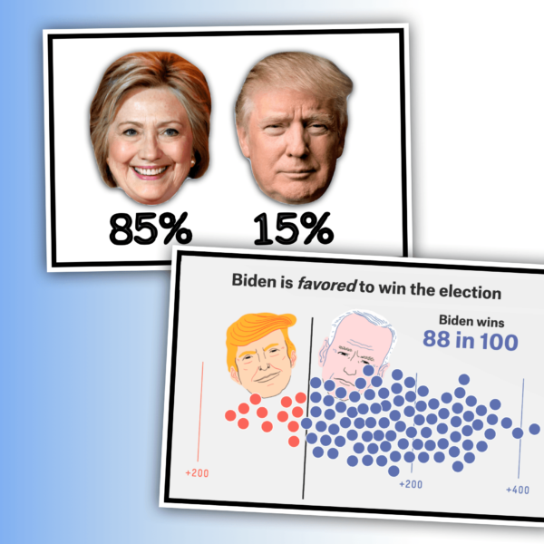 If Polls Were Wrong in 2016, Can We Trust Them in 2020? Why Polls are More Reliable
