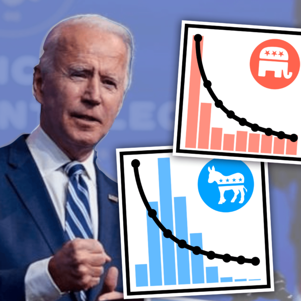 Does Benford's Law Prove Biden Election Fraud: The Truth of the Mathematical Law