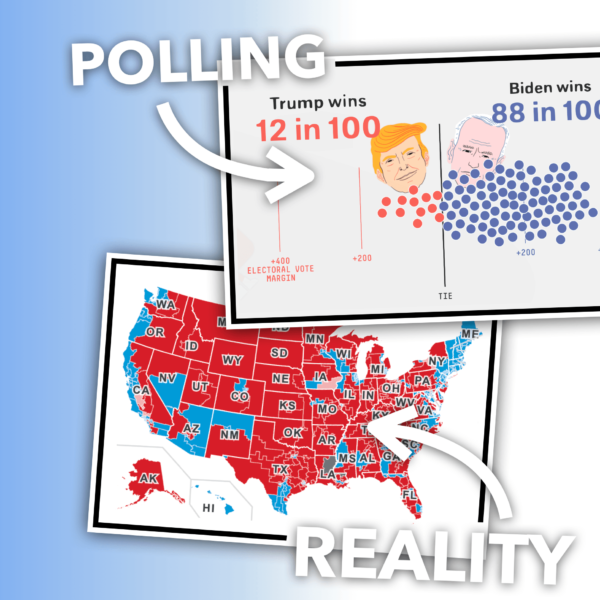 Did Polls Incorrectly Predict the 2020 Election Results? 2020 Poll Review
