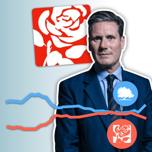 Kick Starmer Out? What Polling Shows Us About Starmer's Success and Failure
