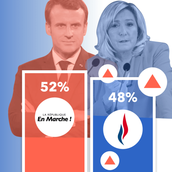 Could Le Pen Win? The Resurgence of France's Far Right