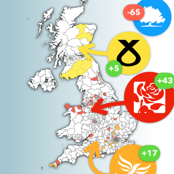 Could a Left Wing Pact Beat the Tories? Should Labour, the Lib Dems and SNP Team Up