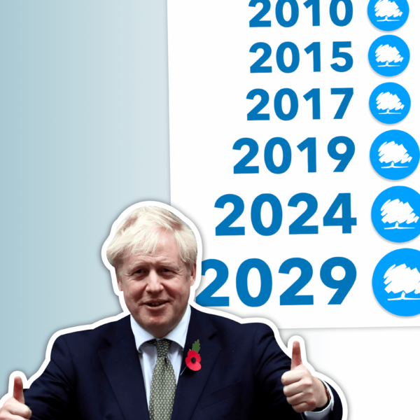 Three Reasons the Conservatives Will Keep Winning Elections