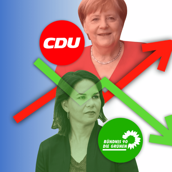 The German Green's Decline: Three Scandals Which Could Change the Electio