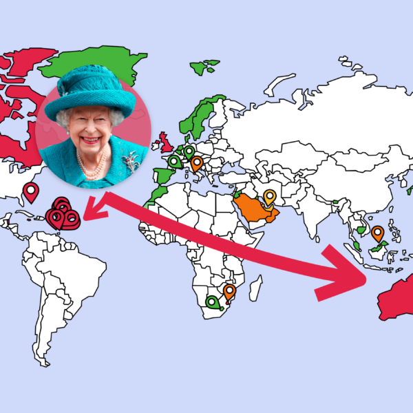 Every Monarchy in the World Explained