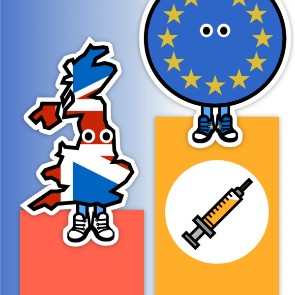 How Europe WON the Vaccination Race: Nudges, Passports & Bribes