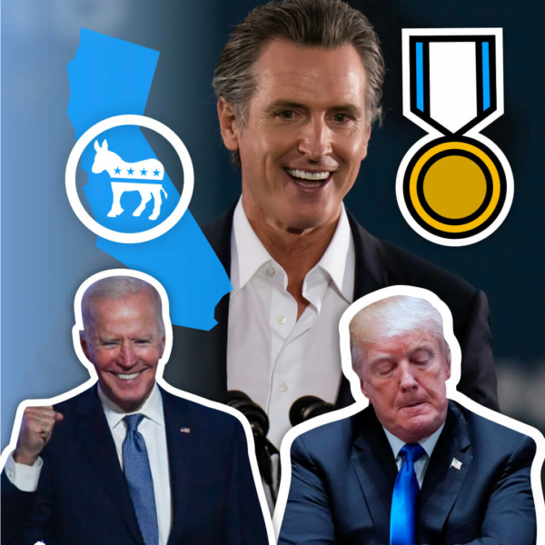 Gavin Newsom SURVIVES Recall: What Does this Mean?